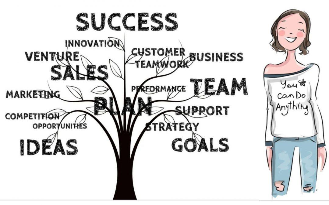 7 Kebiasaan Orang Sukses